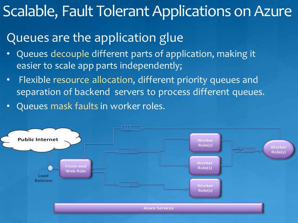 Scalable, Fault Tolerant Applications on Azure