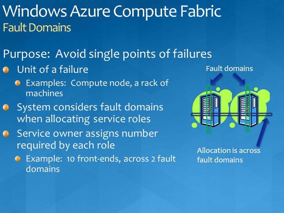 Windows Azure Compute Fabric Fault Domains