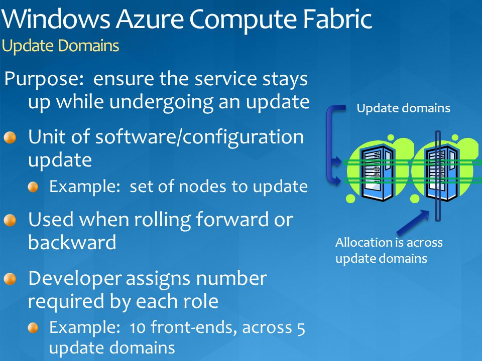 Windows Azure Compute Fabric Update Domains