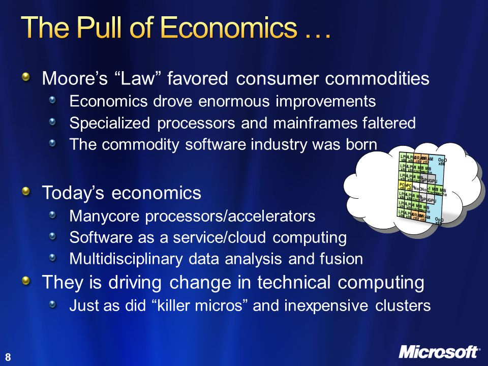 The Pull of Economics … Moore's Law favored consumer commodities