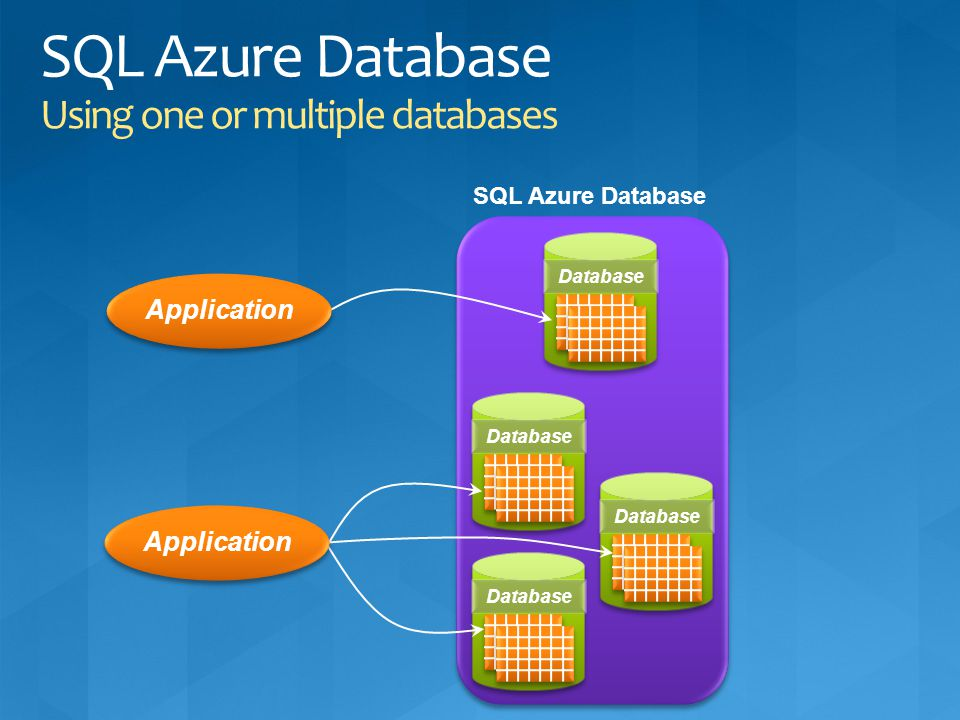 SQL Azure Database Using one or multiple databases
