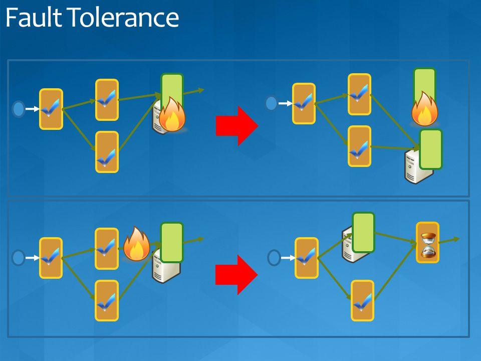 Fault Tolerance Vertex failures and channel failures are handled differently.