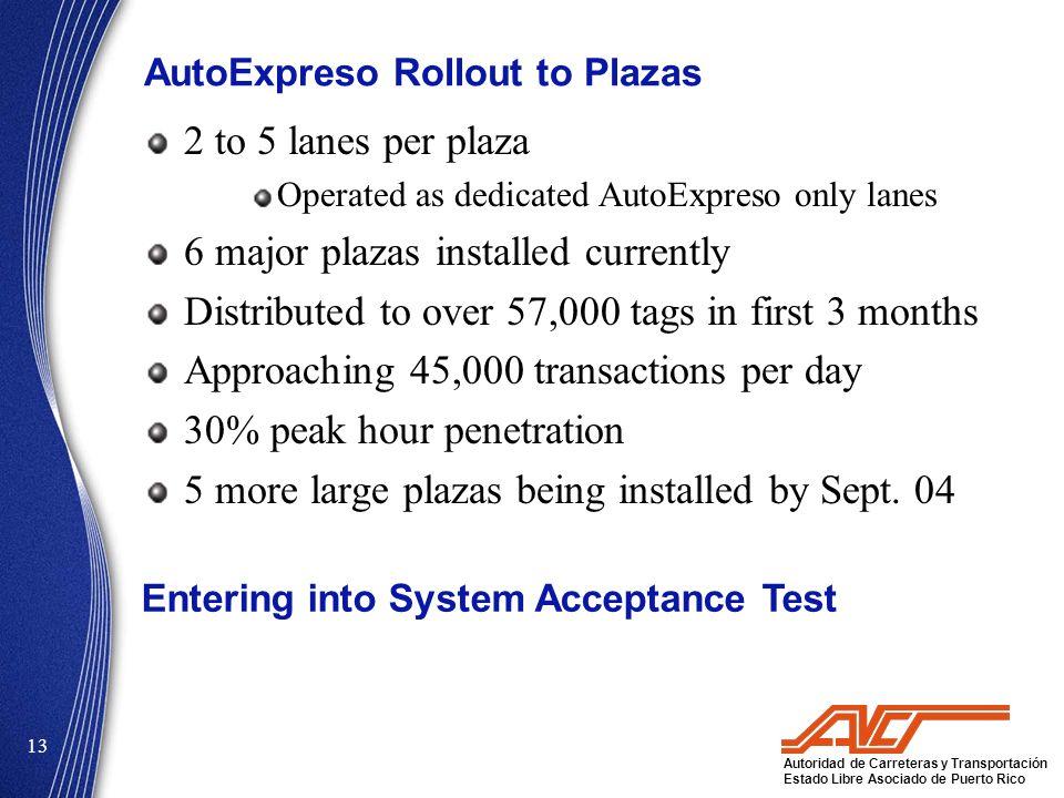 AutoExpreso Rollout to Plazas