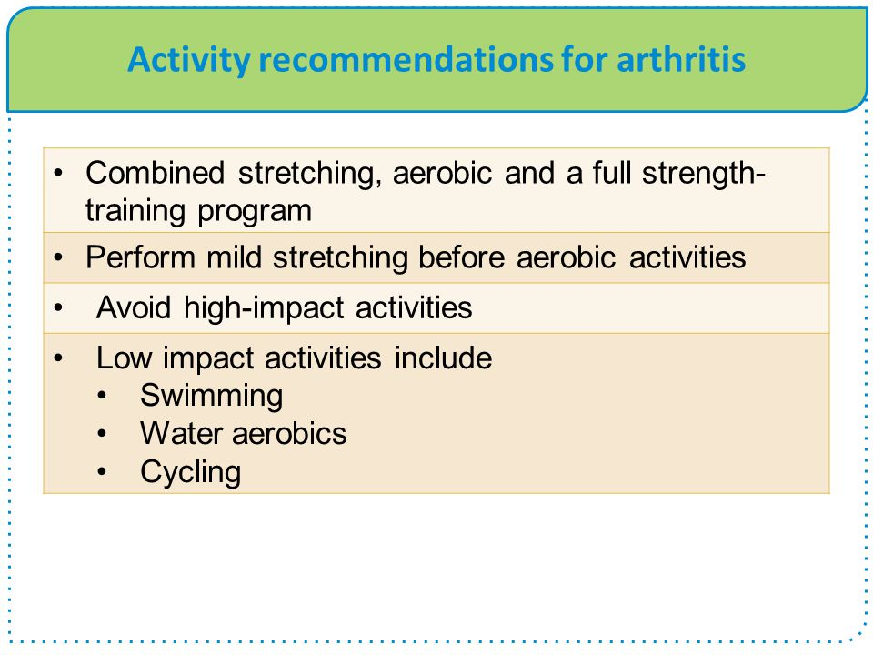 Activity recommendations for arthritis