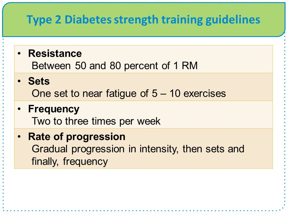 Type 2 Diabetes strength training guidelines