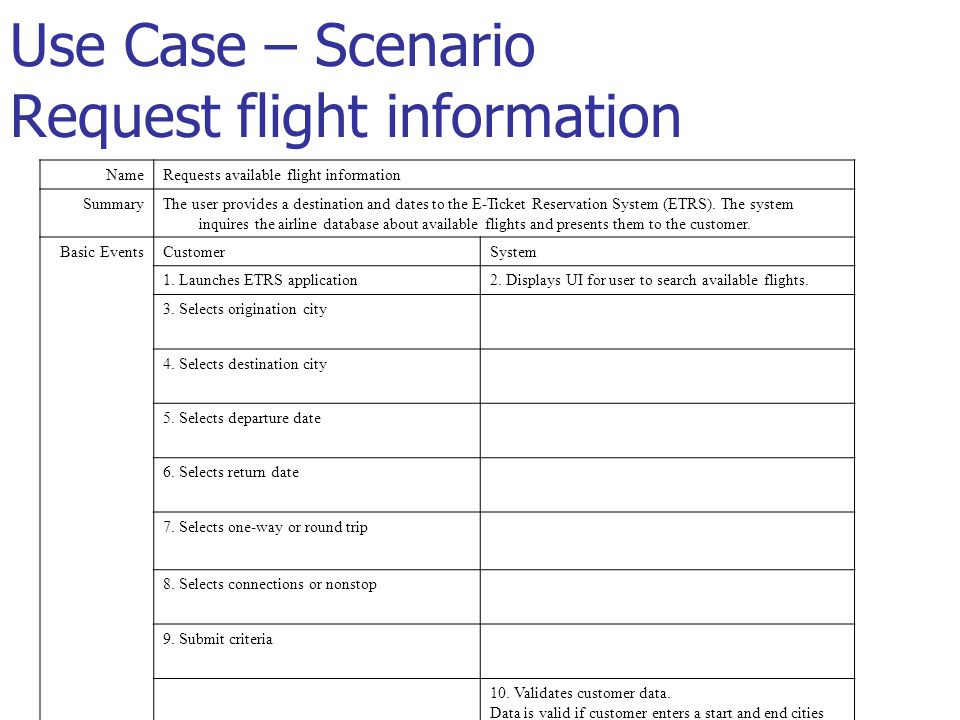 Use Case – Scenario Request flight information
