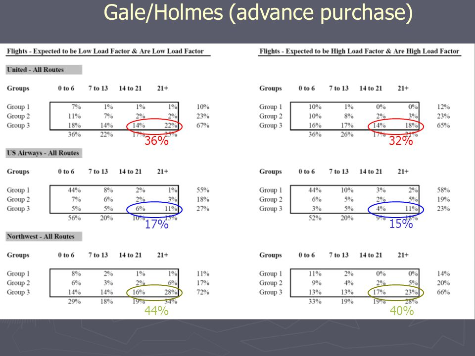 Gale/Holmes (advance purchase)
