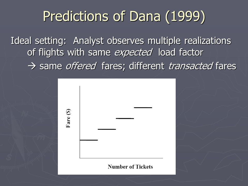Predictions of Dana (1999) Ideal setting: Analyst observes multiple realizations of flights with same expected load factor.