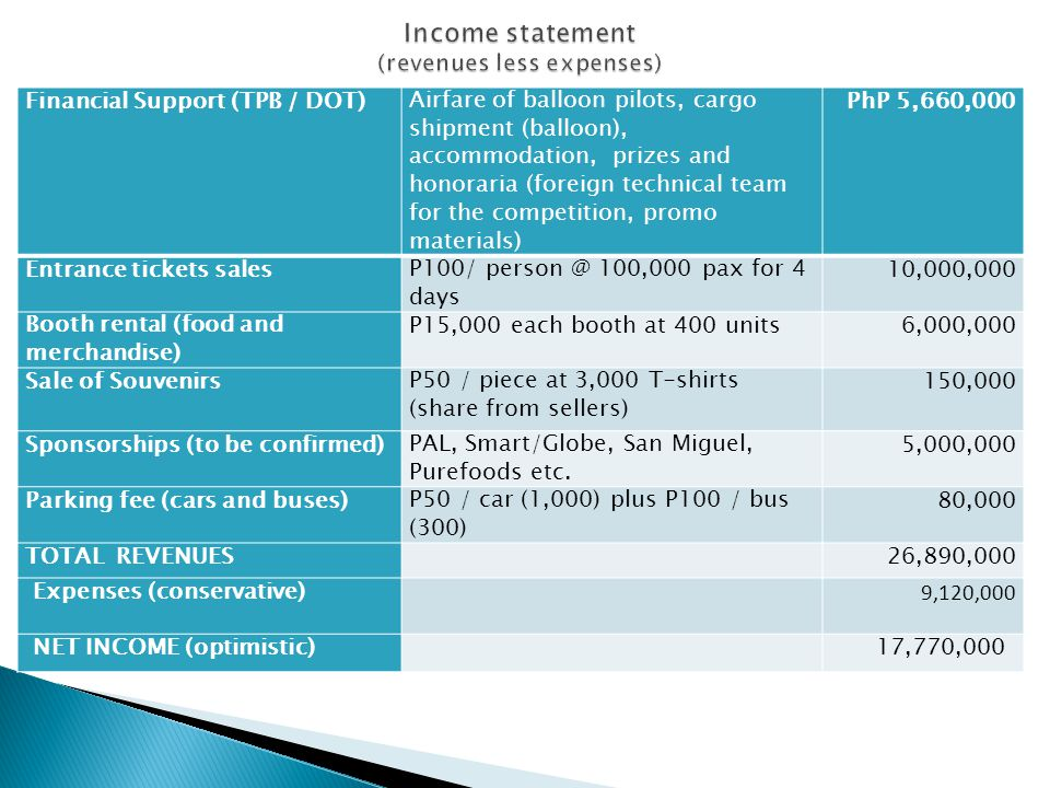 Income statement (revenues less expenses)