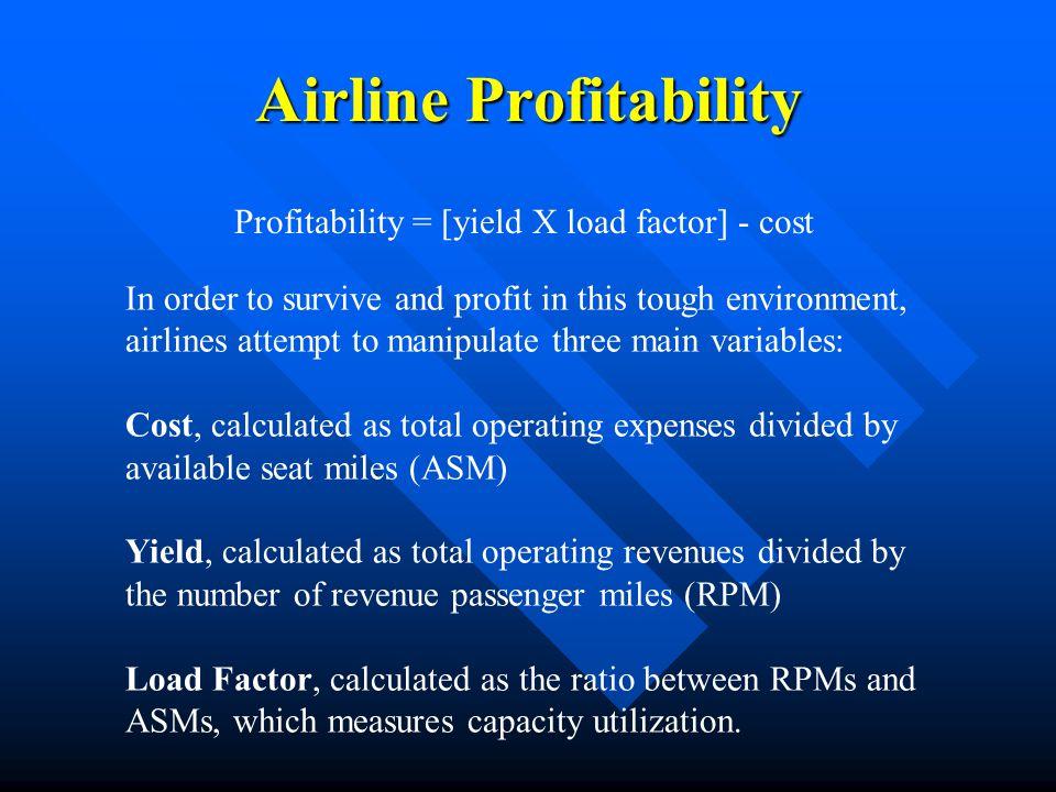 Airline Profitability