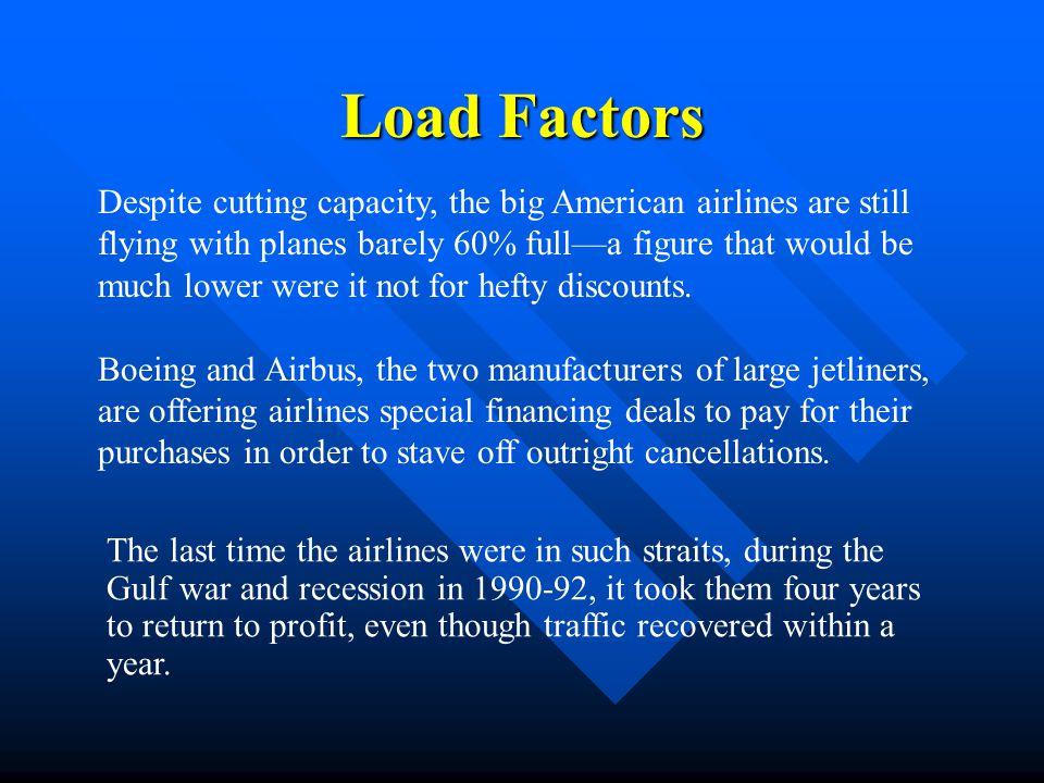 Load Factors