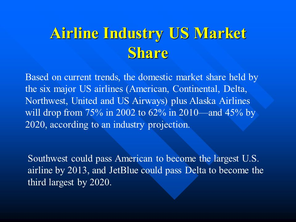Airline Industry US Market Share