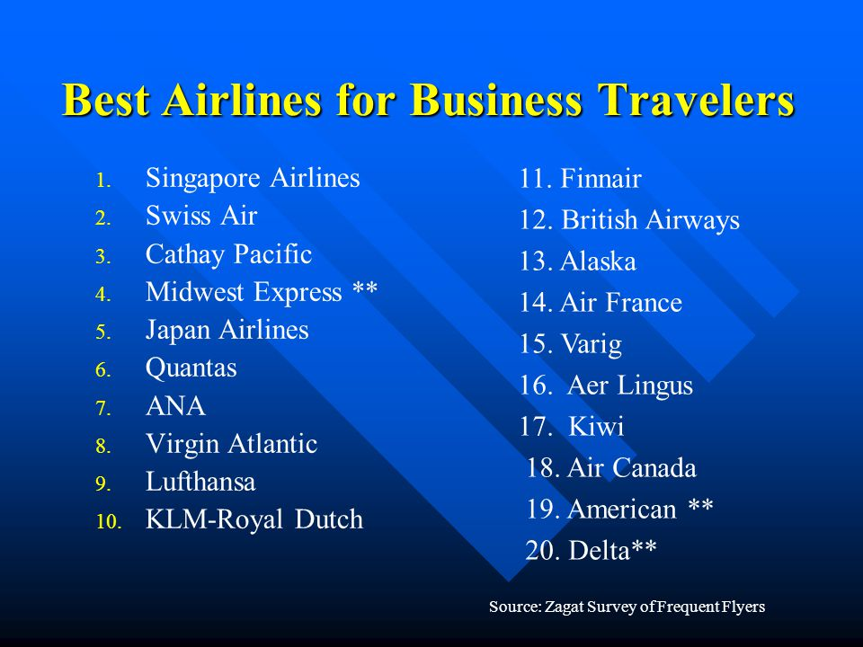 Best Airlines for Business Travelers