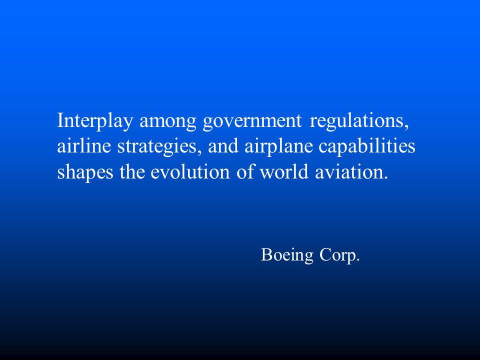 Interplay among government regulations,