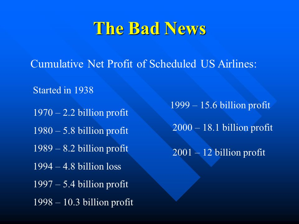 The Bad News Cumulative Net Profit of Scheduled US Airlines: