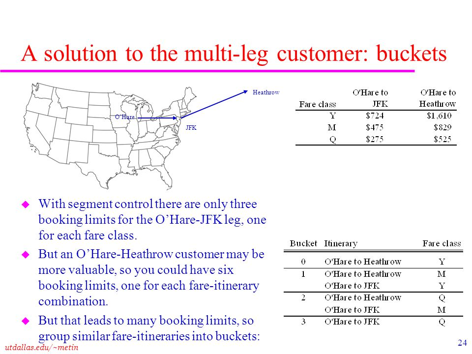 A solution to the multi-leg customer: buckets