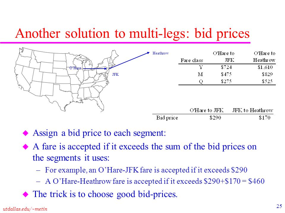 Another solution to multi-legs: bid prices