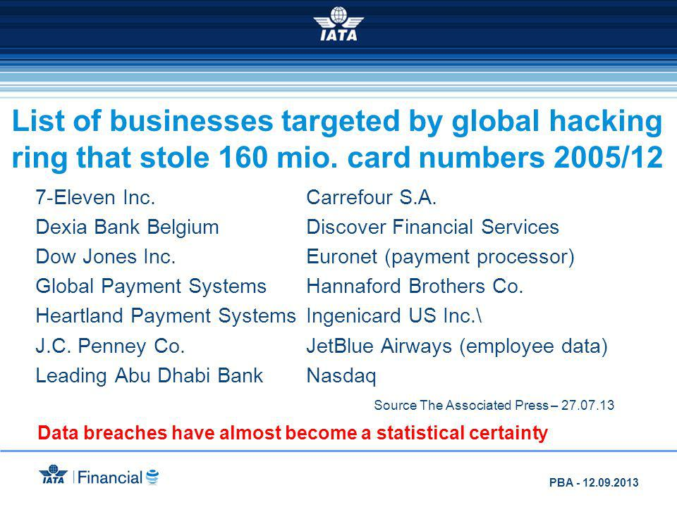 List of businesses targeted by global hacking ring that stole 160 mio