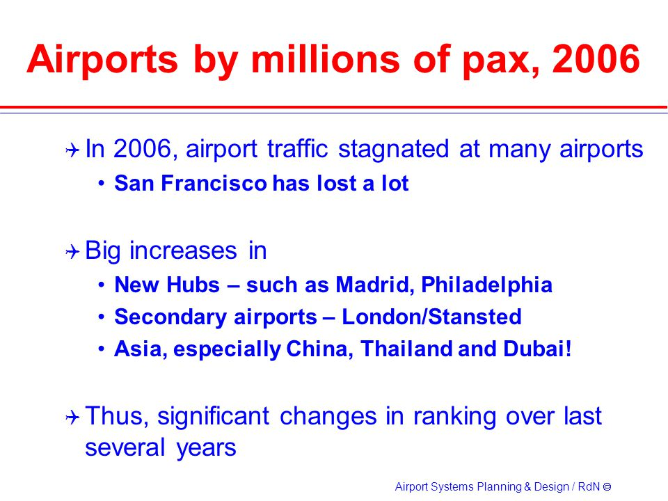 Airports by millions of pax, 2006