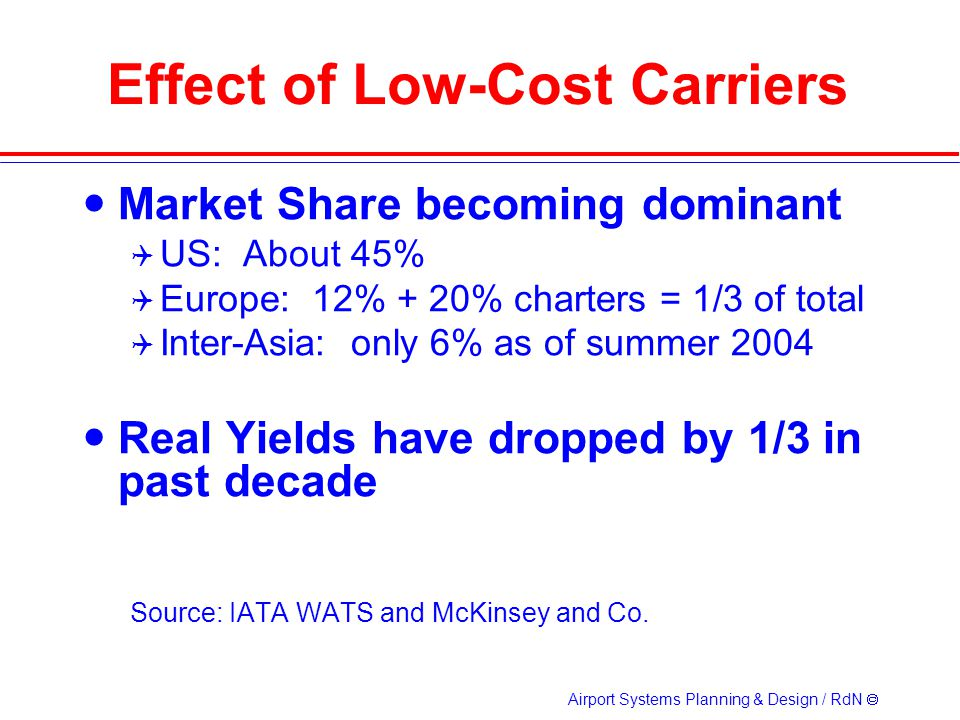 Effect of Low-Cost Carriers