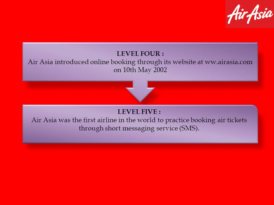 LEVEL FOUR : Air Asia introduced online booking through its website at ww.airasia.com on 10th May 2002.