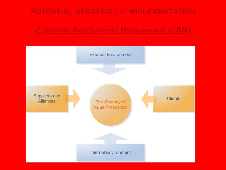 POTENTIAL STRATEGIC IT IMPLEMENTATION Customer Relationship Management (CRM)