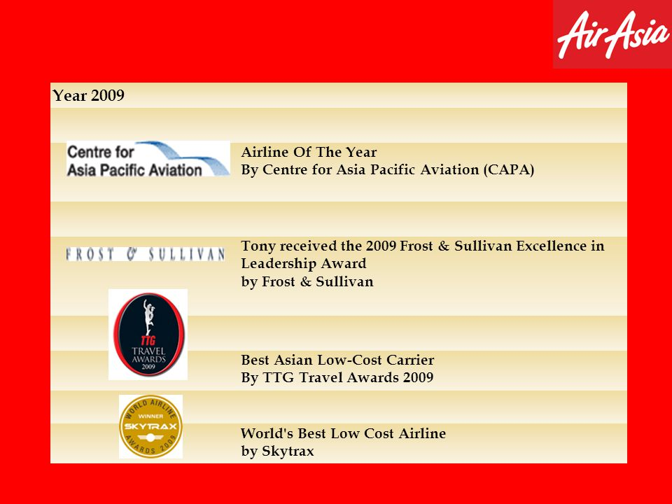 Year 2009 Airline Of The Year By Centre for Asia Pacific Aviation (CAPA)