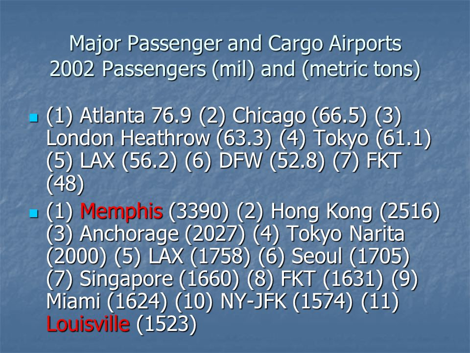Major Passenger and Cargo Airports 2002 Passengers (mil) and (metric tons)