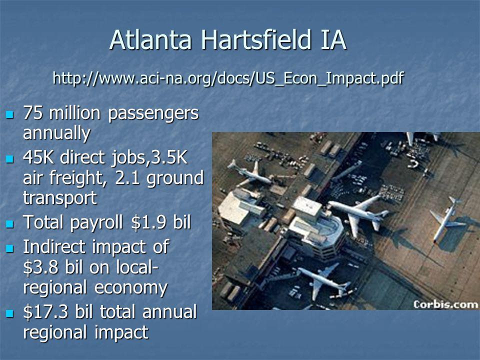 Atlanta Hartsfield IA http://www.aci-na.org/docs/US_Econ_Impact.pdf