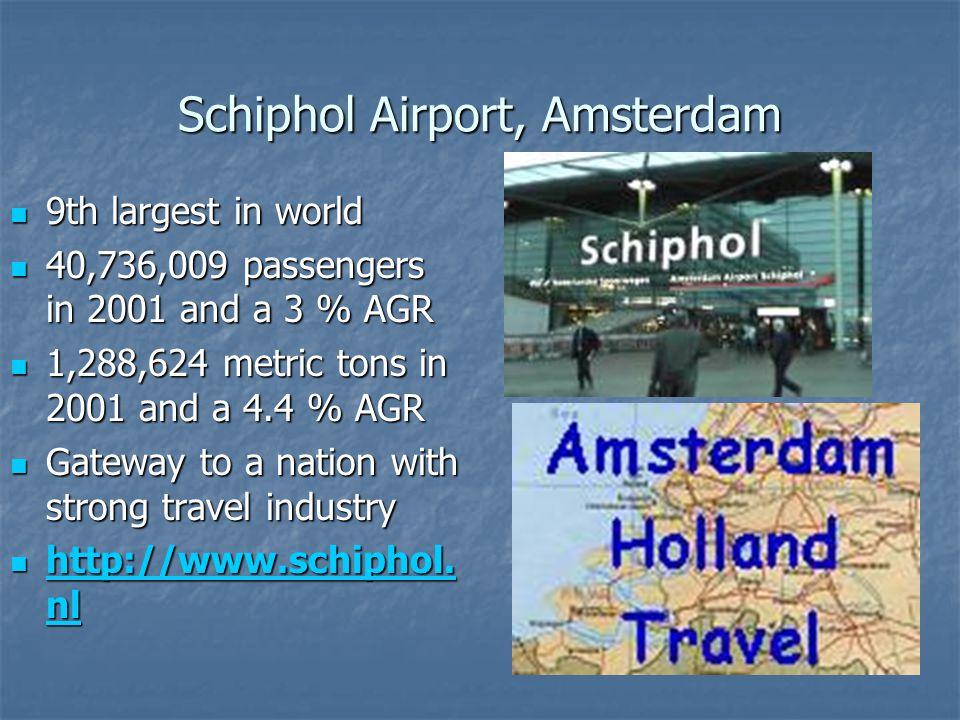 Schiphol Airport, Amsterdam