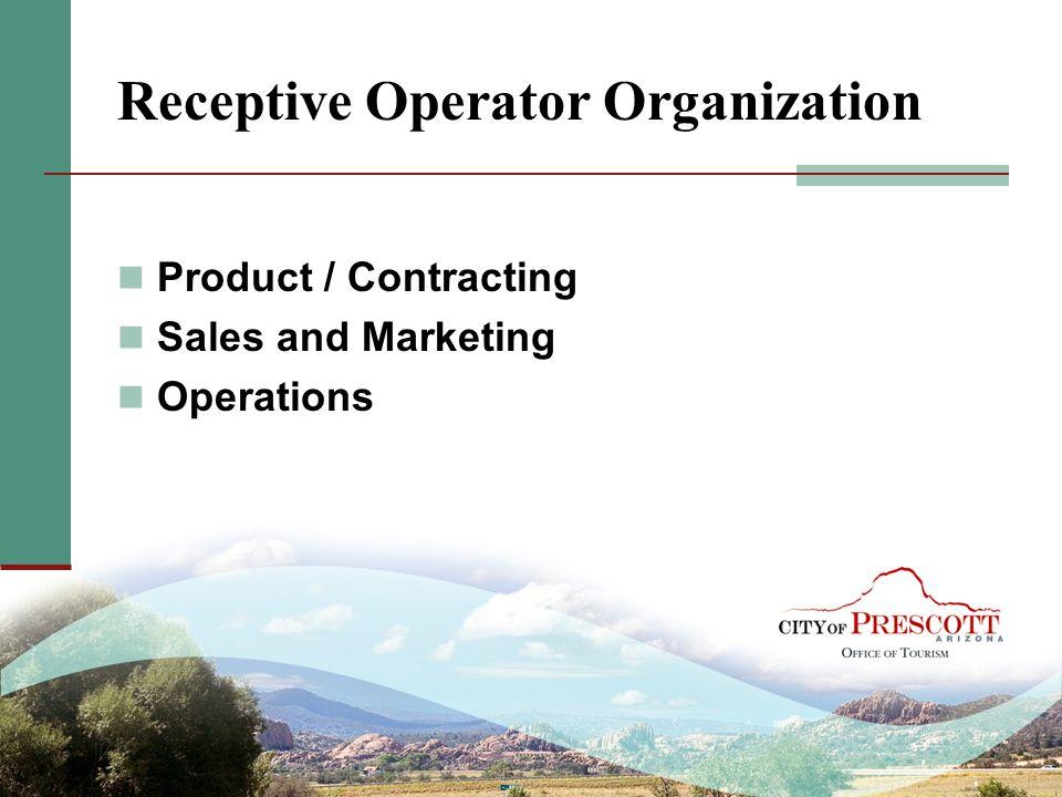 Receptive Operator Organization