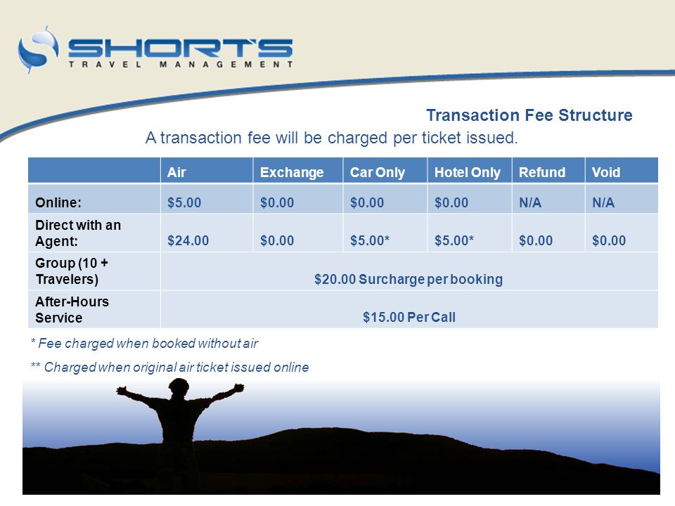 Transaction Fee Structure $20.00 Surcharge per booking