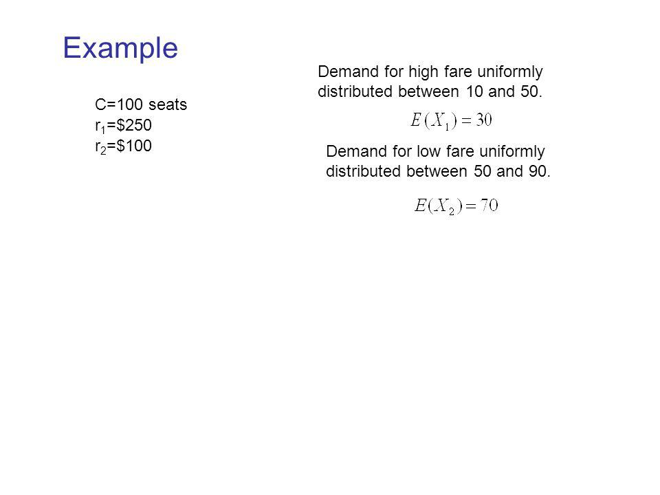 Example Demand for high fare uniformly distributed between 10 and 50.