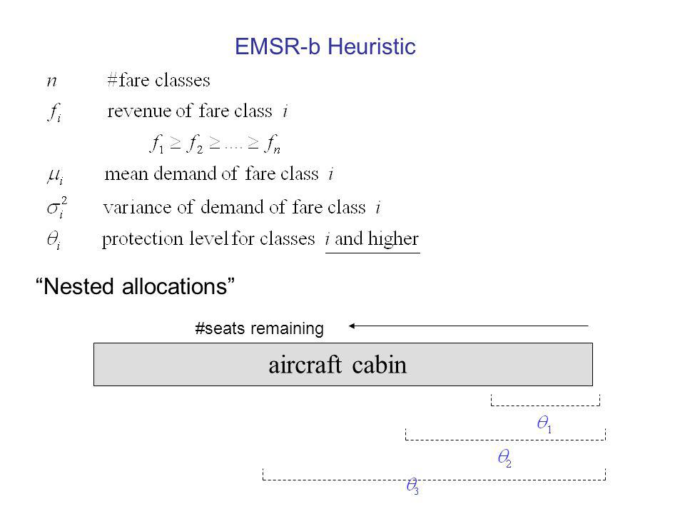 EMSR-b Heuristic Nested allocations #seats remaining aircraft cabin