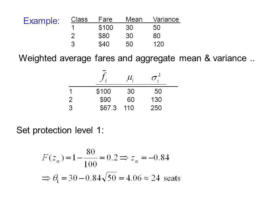 Weighted average fares and aggregate mean & variance ..