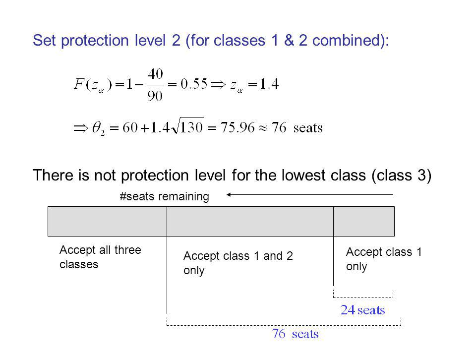 Set protection level 2 (for classes 1 & 2 combined):