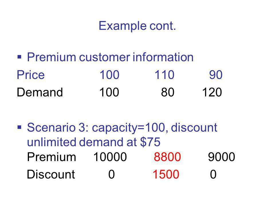 Example cont. Premium customer information. Price 100 110 90. Demand 100 80 120.