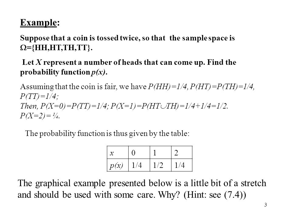 Example: Suppose that a coin is tossed twice, so that the sample space is ={HH,HT,TH,TT}.