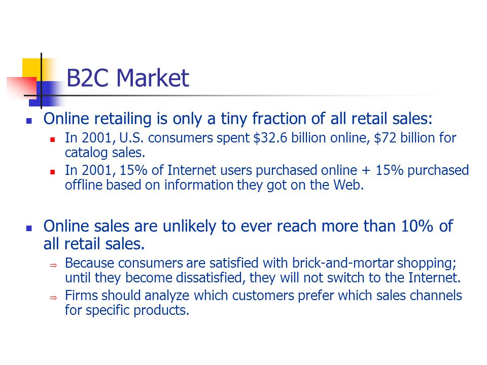 B2C Market Online retailing is only a tiny fraction of all retail sales:
