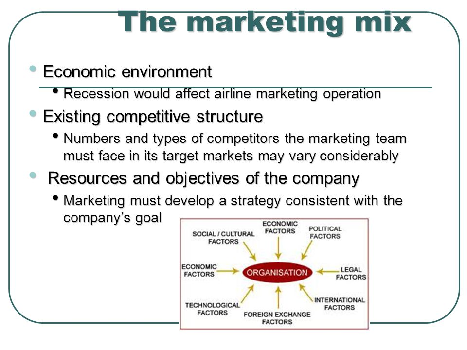 The marketing mix Economic environment Existing competitive structure