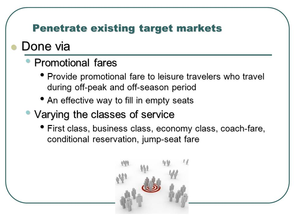 Penetrate existing target markets