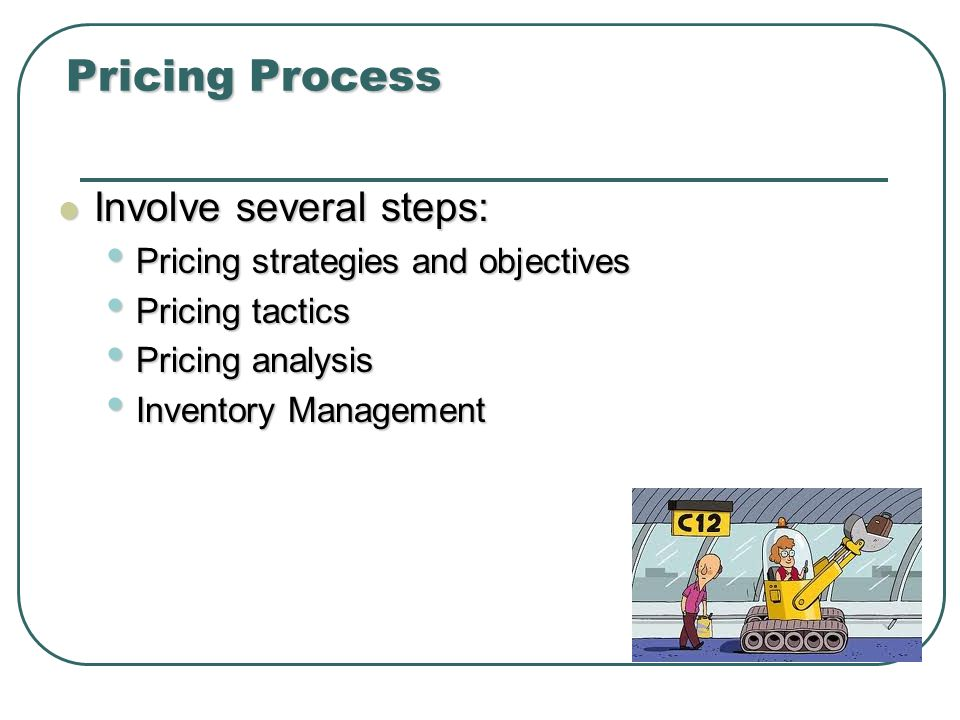 Pricing Process Involve several steps: