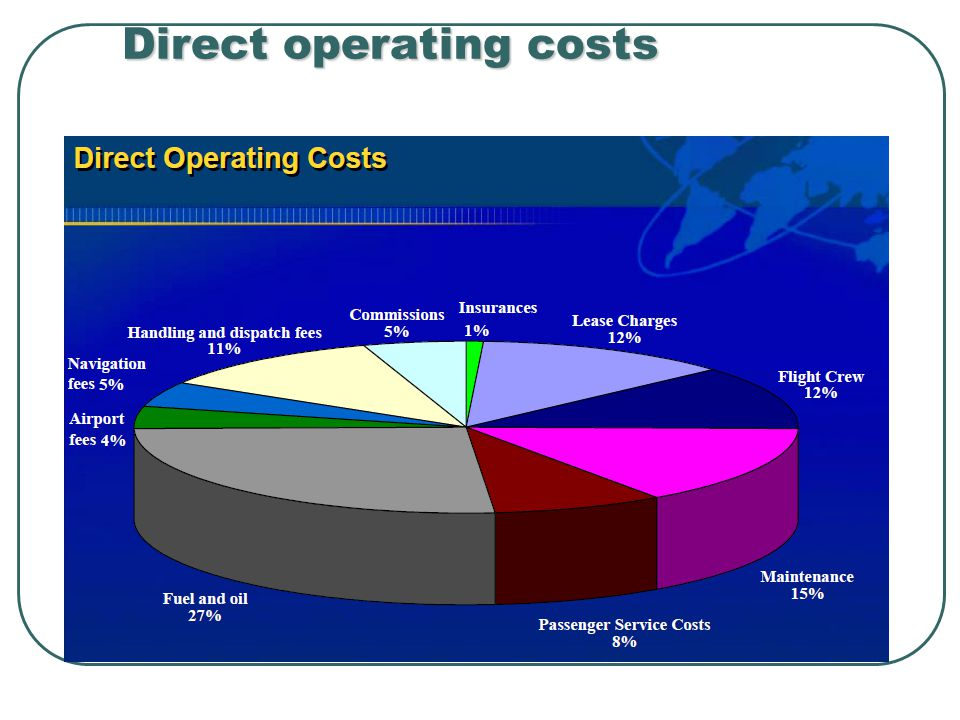 Direct operating costs