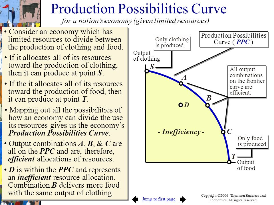Production Possibilities Curve ( PPC )