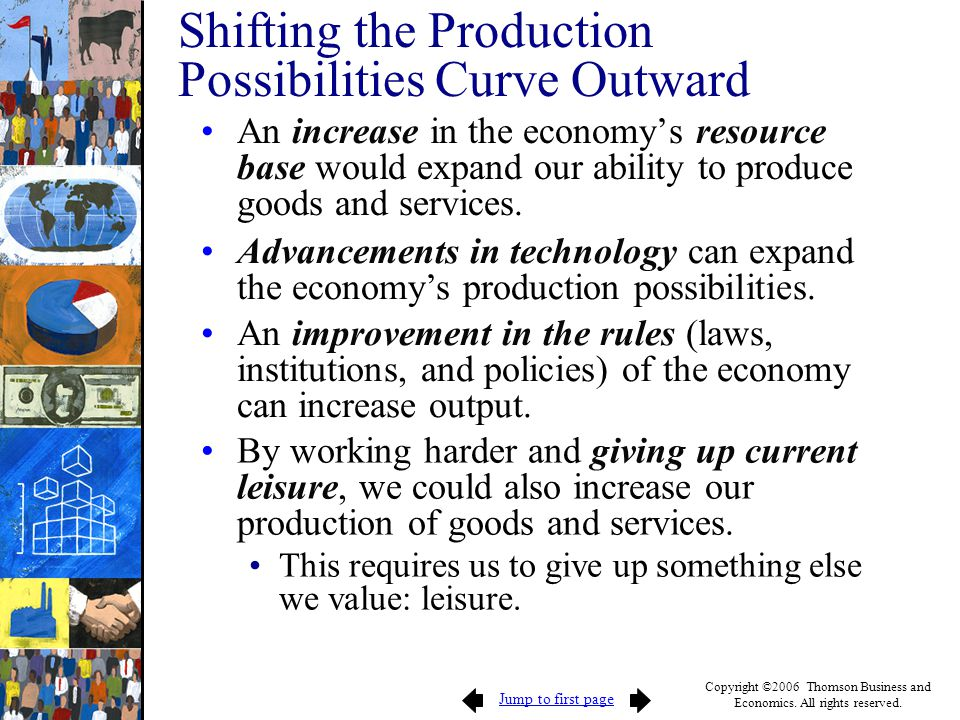Shifting the Production Possibilities Curve Outward