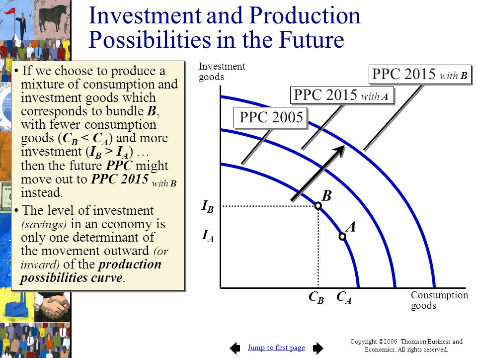 Investment and Production Possibilities in the Future