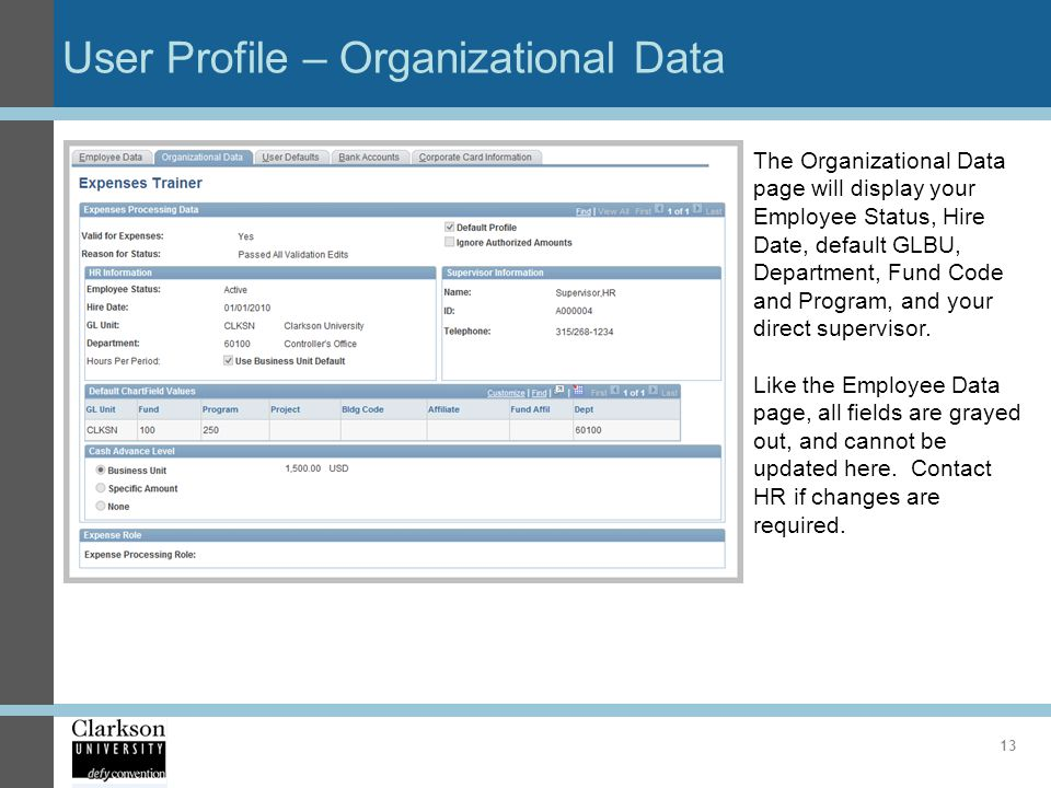 User Profile – Organizational Data