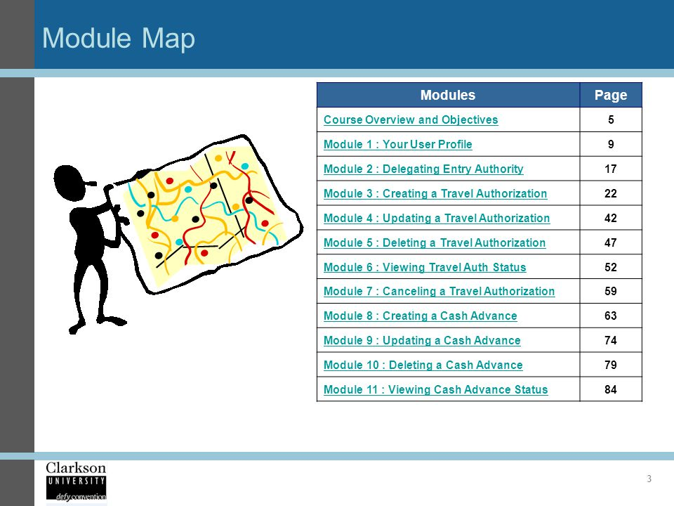 Module Map Modules Page Course Overview and Objectives 5