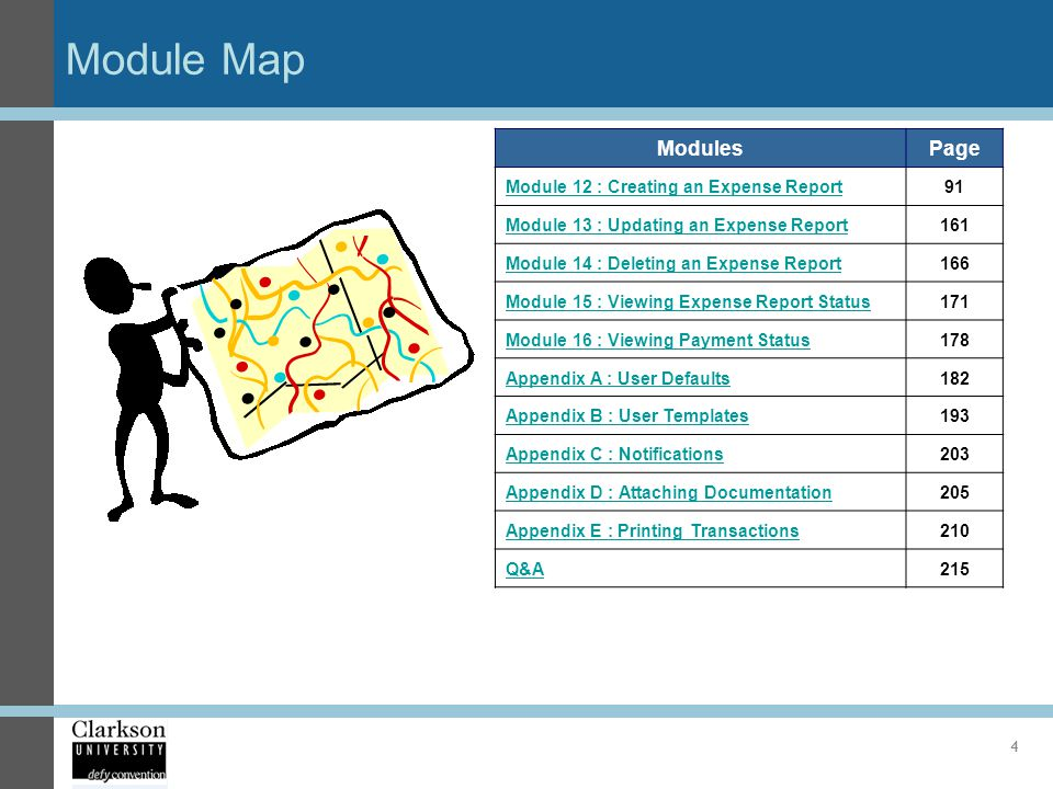 Module Map Modules Page Module 12 : Creating an Expense Report 91