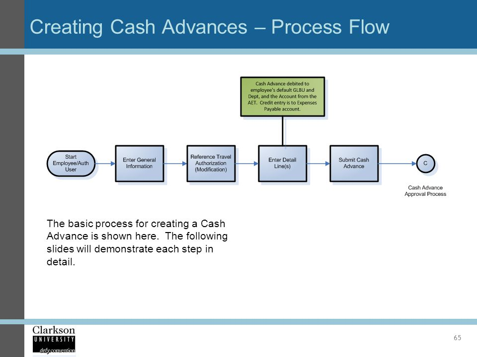 Creating Cash Advances – Process Flow
